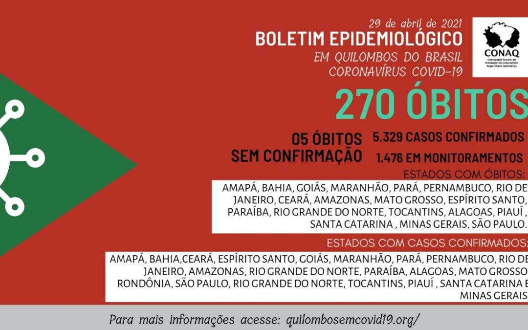 COVID-19: Conaq divulga Boletim Epidemiológico e denuncia 270 óbitos