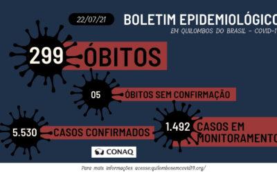 Com a redução no número de casos e óbitos relativos à Covid-19, em grande parte dos Estados, agora a população quilombola enfatiza a vacinação como o principal objetivo e discussão.